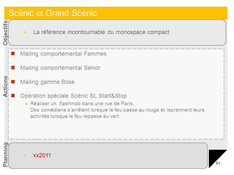 61 Mailing comportemental Femmes Mailing comportemental Sénior Mailing gamme Bose Opération spéciale Scénic SL Start&Stop Réaliser un flashmob dans un