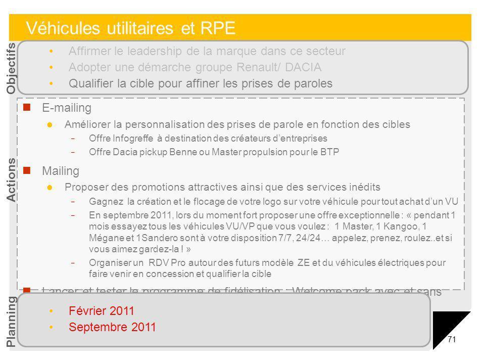 71 Véhicules utilitaires et RPE E-mailing Améliorer la personnalisation des prises de parole en fonction des cibles Offre Infogreffe à destination des