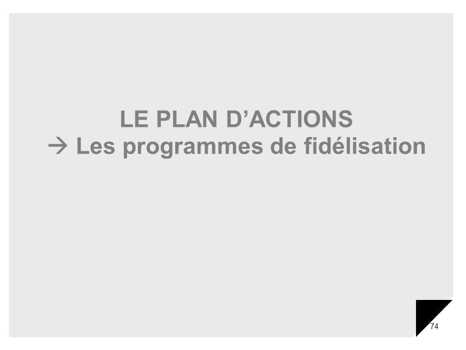 74 LE PLAN DACTIONS Les programmes de fidélisation