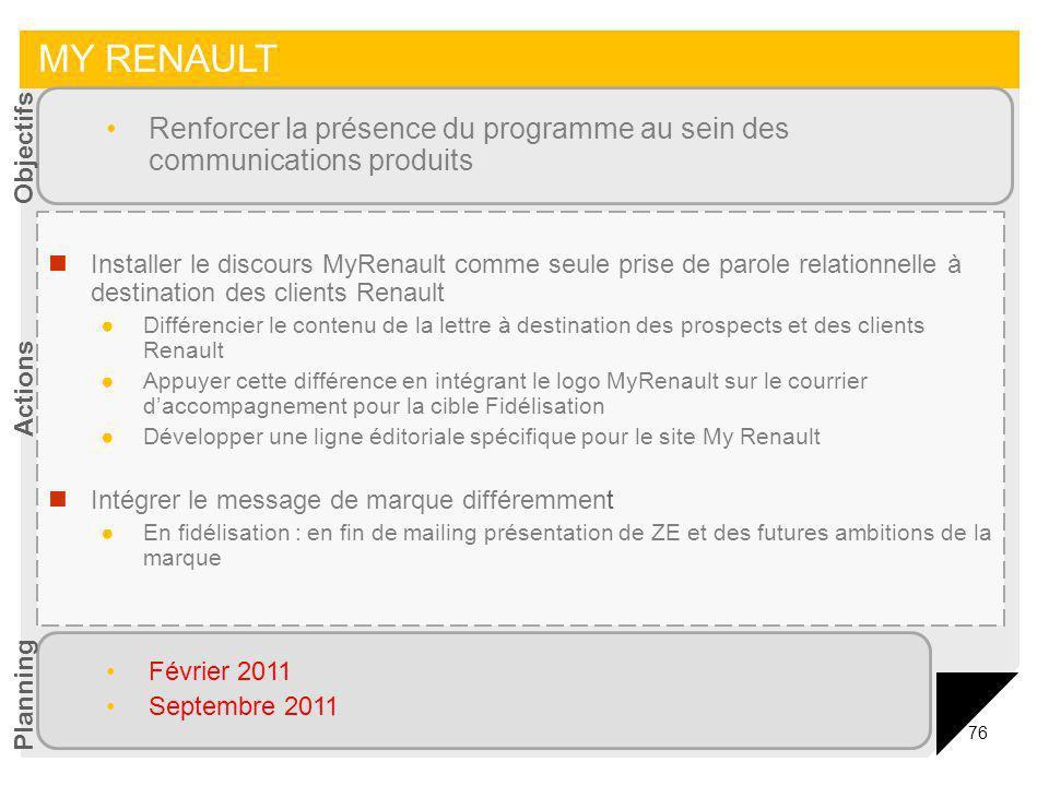76 MY RENAULT Installer le discours MyRenault comme seule prise de parole relationnelle à destination des clients Renault Différencier le contenu de l