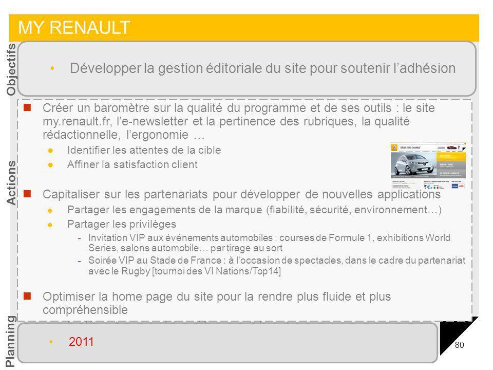 80 MY RENAULT Créer un baromètre sur la qualité du programme et de ses outils : le site my.renault.fr, le-newsletter et la pertinence des rubriques, l