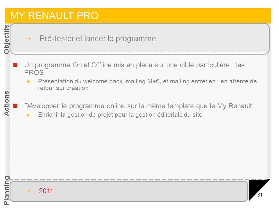 81 MY RENAULT PRO Un programme On et Offline mis en place sur une cible particulière : les PROS Présentation du welcome pack, mailing M+6, et mailing