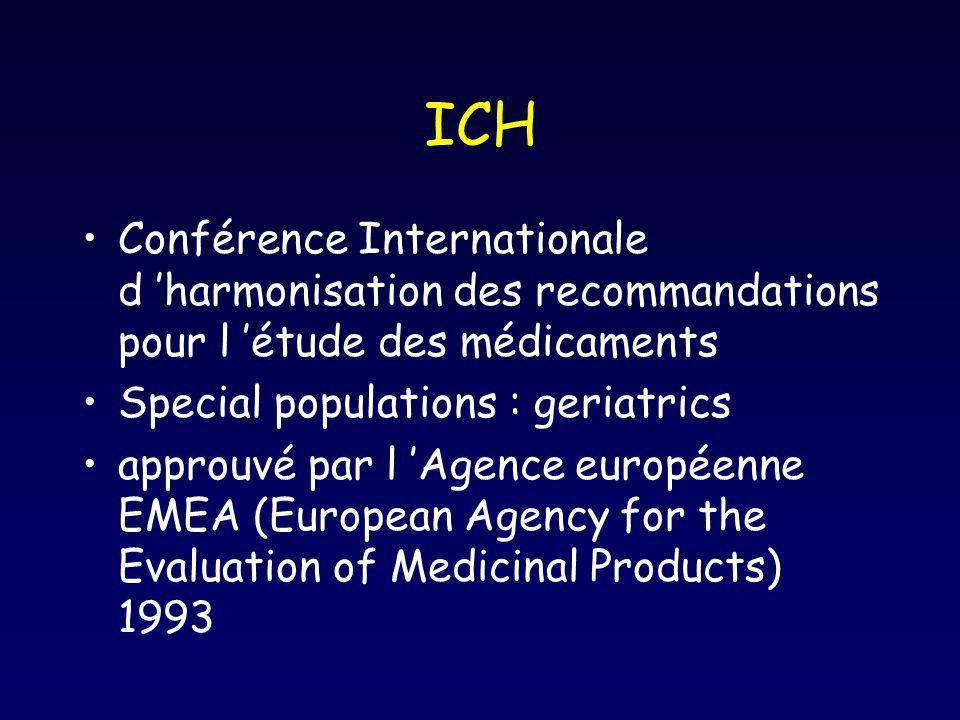 ICH Conférence Internationale d harmonisation des recommandations pour l étude des médicaments Special populations : geriatrics approuvé par l Agence