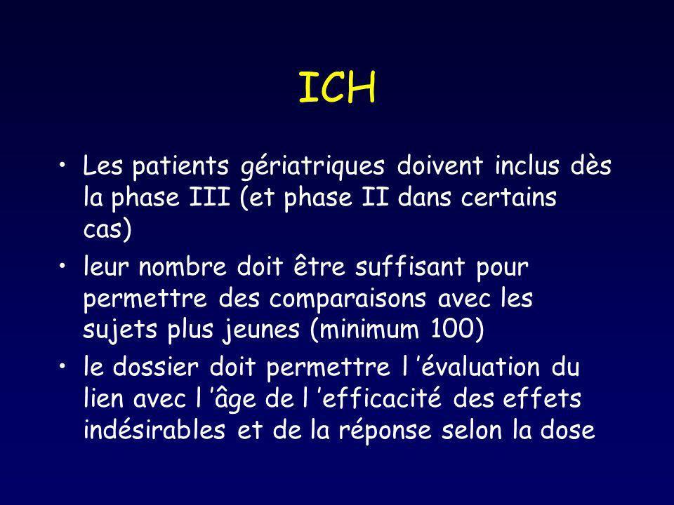 ICH Les patients gériatriques doivent inclus dès la phase III (et phase II dans certains cas) leur nombre doit être suffisant pour permettre des compa