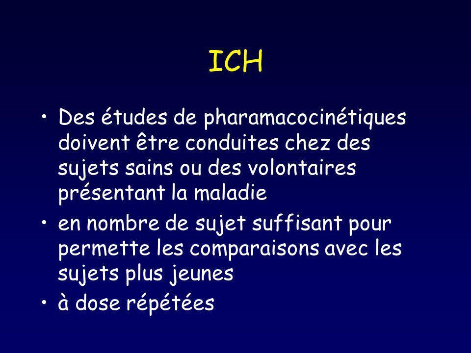 ICH Des études de pharamacocinétiques doivent être conduites chez des sujets sains ou des volontaires présentant la maladie en nombre de sujet suffisa