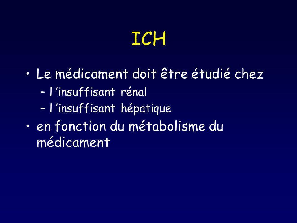 ICH Le médicament doit être étudié chez –l insuffisant rénal –l insuffisant hépatique en fonction du métabolisme du médicament