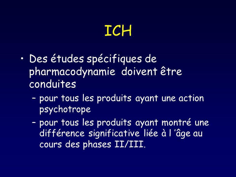 ICH Des études spécifiques de pharmacodynamie doivent être conduites –pour tous les produits ayant une action psychotrope –pour tous les produits ayan