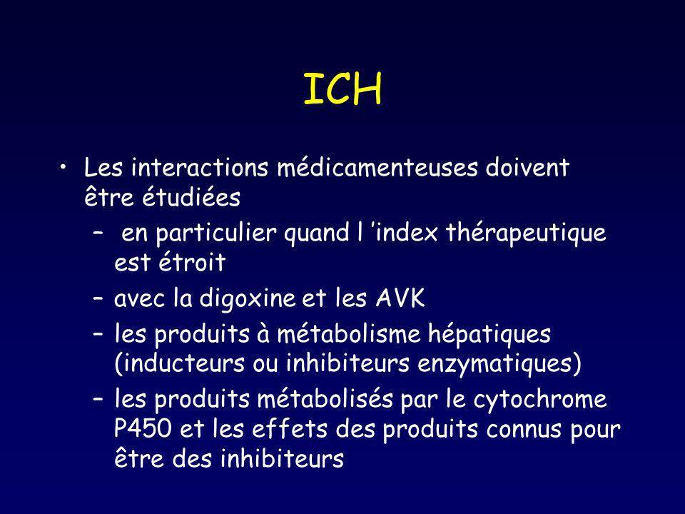 ICH Les interactions médicamenteuses doivent être étudiées – en particulier quand l index thérapeutique est étroit –avec la digoxine et les AVK –les p