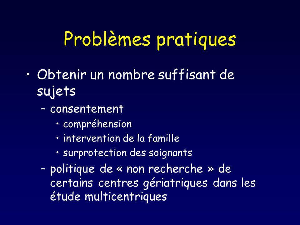 Problèmes pratiques Obtenir un nombre suffisant de sujets –consentement compréhension intervention de la famille surprotection des soignants –politiqu