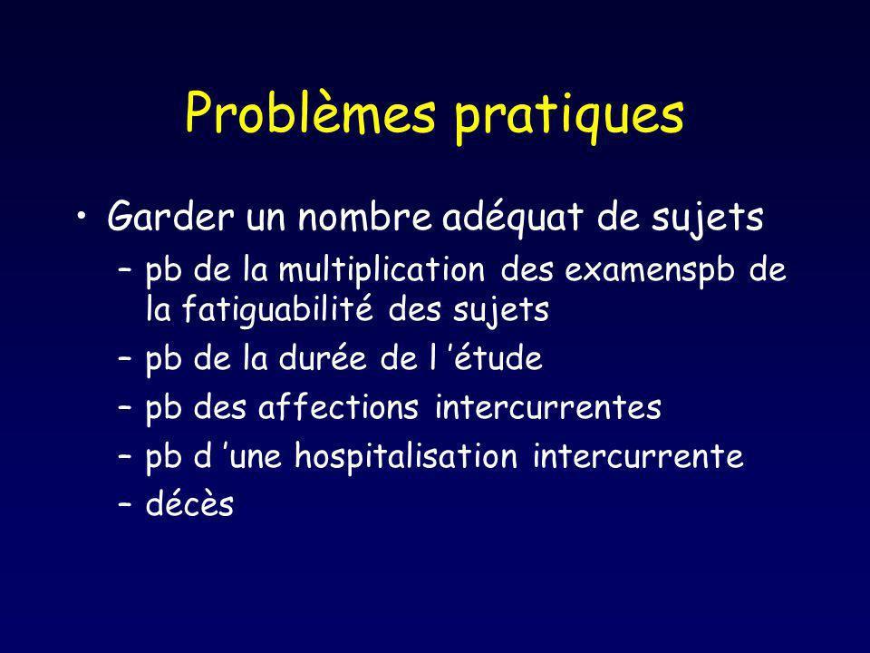 Problèmes pratiques Garder un nombre adéquat de sujets –pb de la multiplication des examenspb de la fatiguabilité des sujets –pb de la durée de l étud