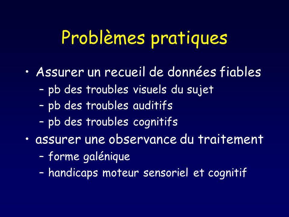 Problèmes pratiques Assurer un recueil de données fiables –pb des troubles visuels du sujet –pb des troubles auditifs –pb des troubles cognitifs assur