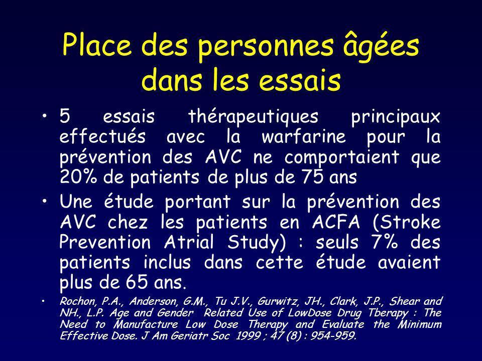 Place des personnes âgées dans les essais 5 essais thérapeutiques principaux effectués avec la warfarine pour la prévention des AVC ne comportaient qu