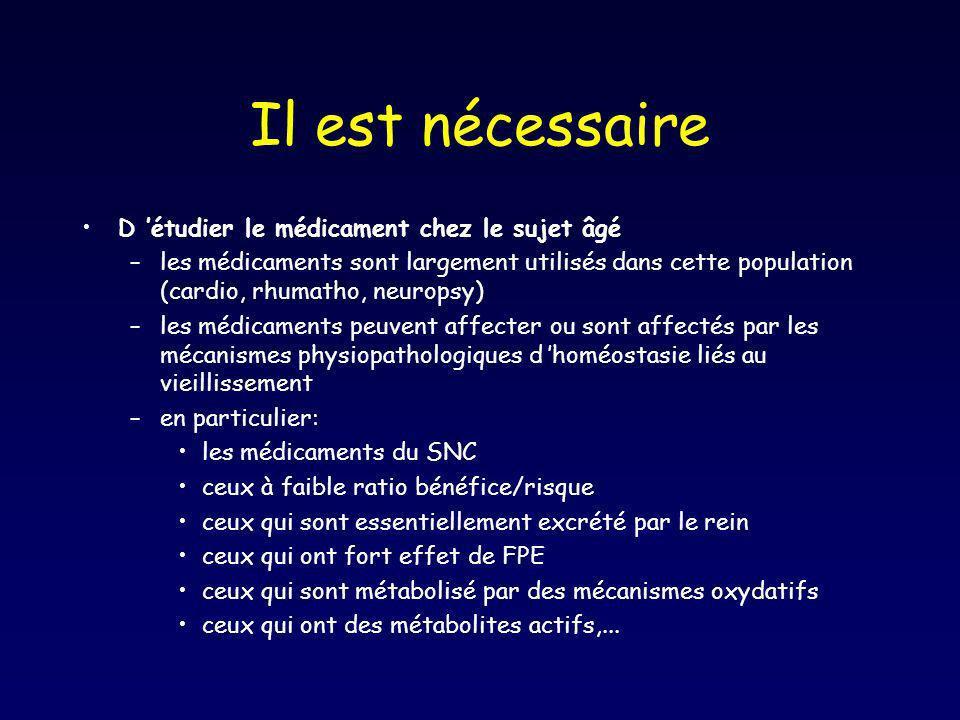 Il est nécessaire D étudier le médicament chez le sujet âgé –les médicaments sont largement utilisés dans cette population (cardio, rhumatho, neuropsy