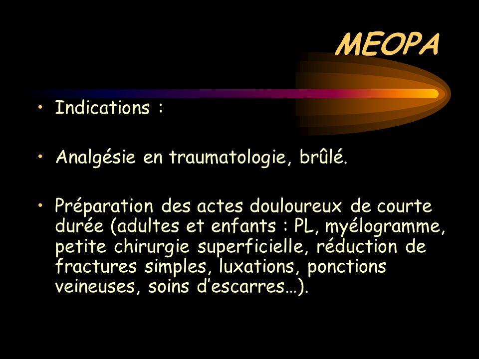 MEOPA Indications : Analgésie en traumatologie, brûlé. Préparation des actes douloureux de courte durée (adultes et enfants : PL, myélogramme, petite