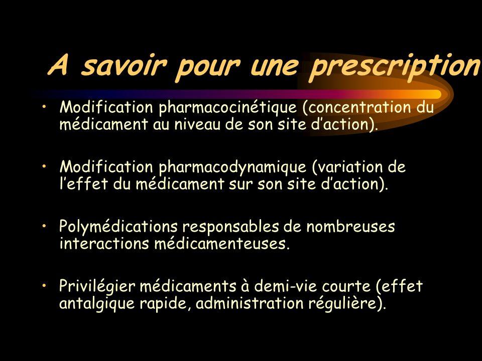 A savoir pour une prescription Modification pharmacocinétique (concentration du médicament au niveau de son site daction). Modification pharmacodynami