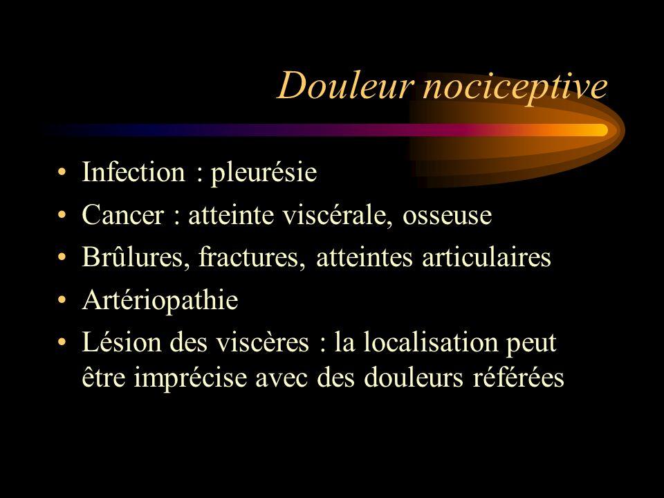 Douleur nociceptive Infection : pleurésie Cancer : atteinte viscérale, osseuse Brûlures, fractures, atteintes articulaires Artériopathie Lésion des vi