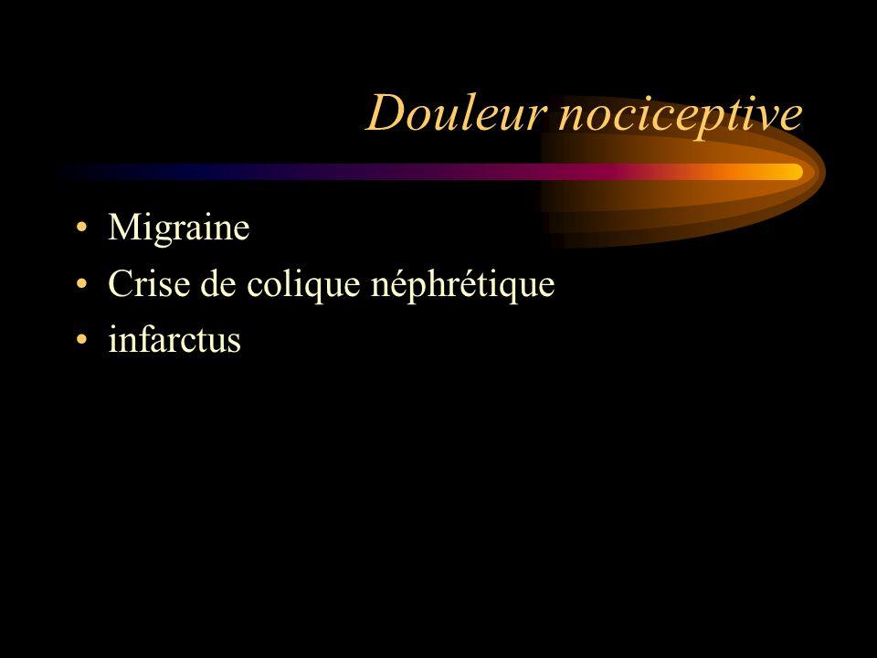 Douleur nociceptive Migraine Crise de colique néphrétique infarctus
