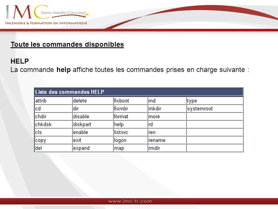 Toute les commandes disponibles HELP La commande help affiche toutes les commandes prises en charge suivante :