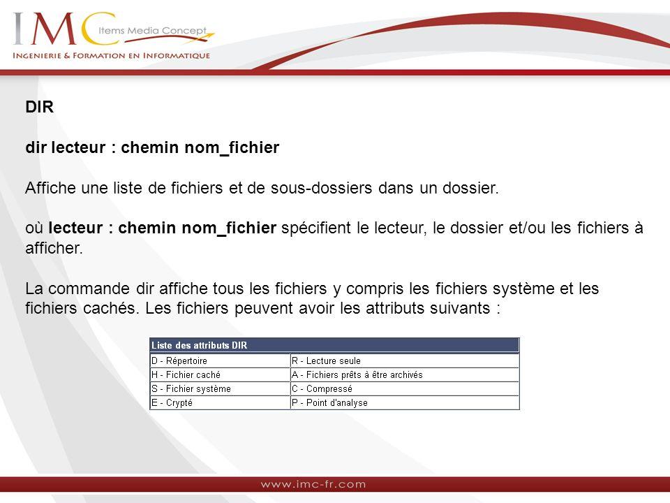 DIR dir lecteur : chemin nom_fichier Affiche une liste de fichiers et de sous-dossiers dans un dossier.