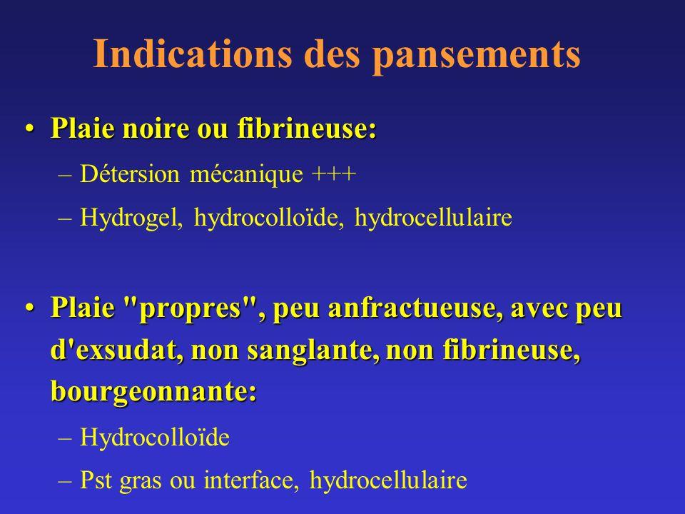 Indications des pansements Plaie noire ou fibrineuse:Plaie noire ou fibrineuse: –Détersion mécanique +++ –Hydrogel, hydrocolloïde, hydrocellulaire Pla