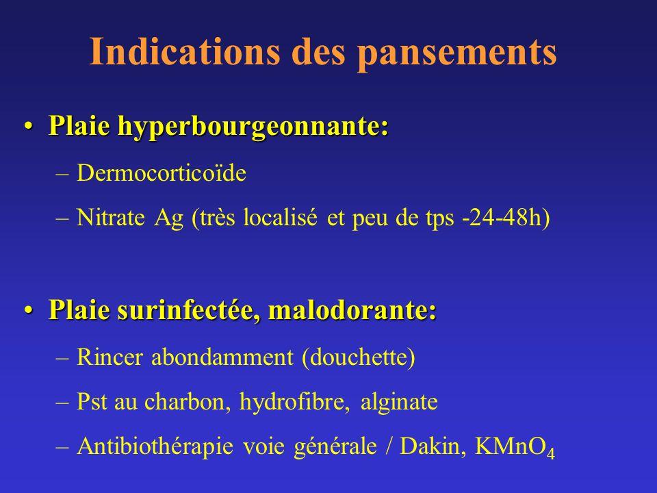 Indications des pansements Plaie hyperbourgeonnante:Plaie hyperbourgeonnante: –Dermocorticoïde –Nitrate Ag (très localisé et peu de tps -24-48h) Plaie
