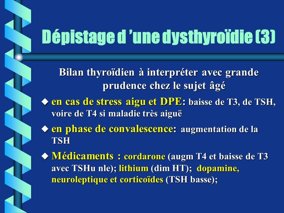 Dépistage d une dysthyroïdie (3) Bilan thyroïdien à interpréter avec grande prudence chez le sujet âgé u en cas de stress aigu et DPE: baisse de T3, d