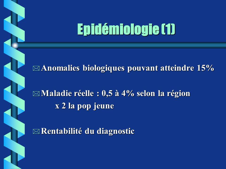 Epidémiologie (1) * Anomalies biologiques pouvant atteindre 15% * Maladie réelle : 0,5 à 4% selon la région x 2 la pop jeune * Rentabilité du diagnost