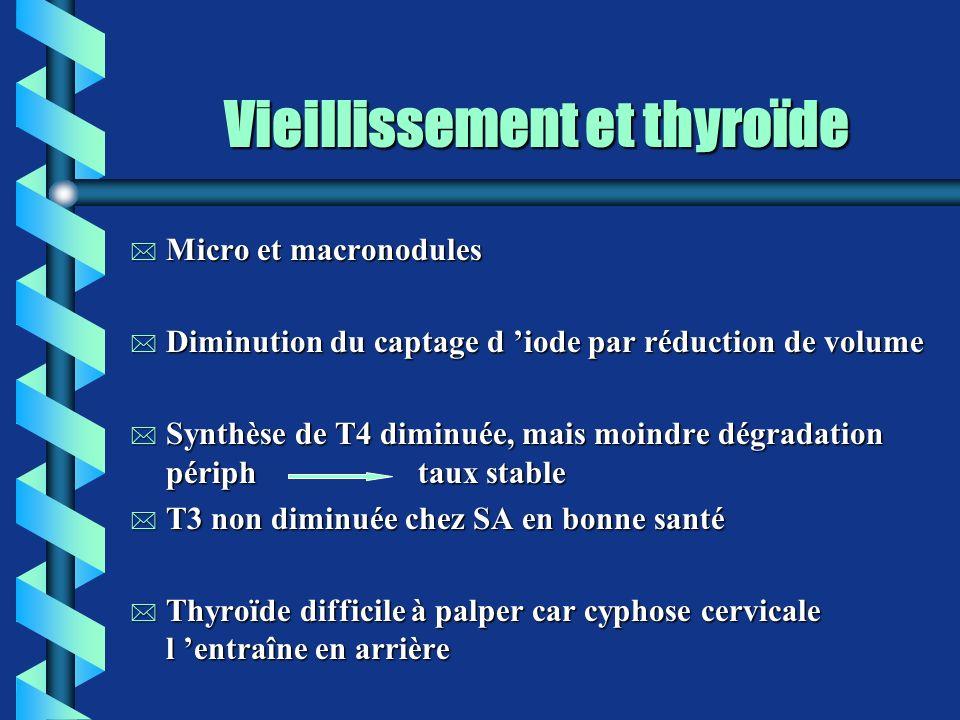 Vieillissement et thyroïde * Micro et macronodules * Diminution du captage d iode par réduction de volume * Synthèse de T4 diminuée, mais moindre dégr