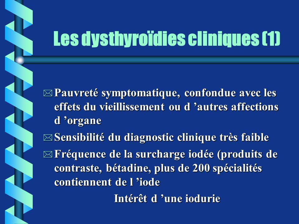 Les dysthyroïdies cliniques (1) * Pauvreté symptomatique, confondue avec les effets du vieillissement ou d autres affections d organe * Sensibilité du
