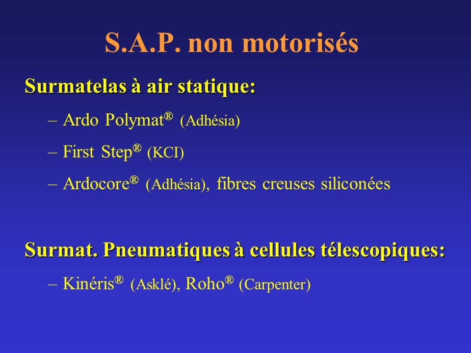 S.A.P. non motorisés Surmatelas à air statique: –Ardo Polymat ® (Adhésia) –First Step ® (KCI) –Ardocore ® (Adhésia), fibres creuses siliconées Surmat.