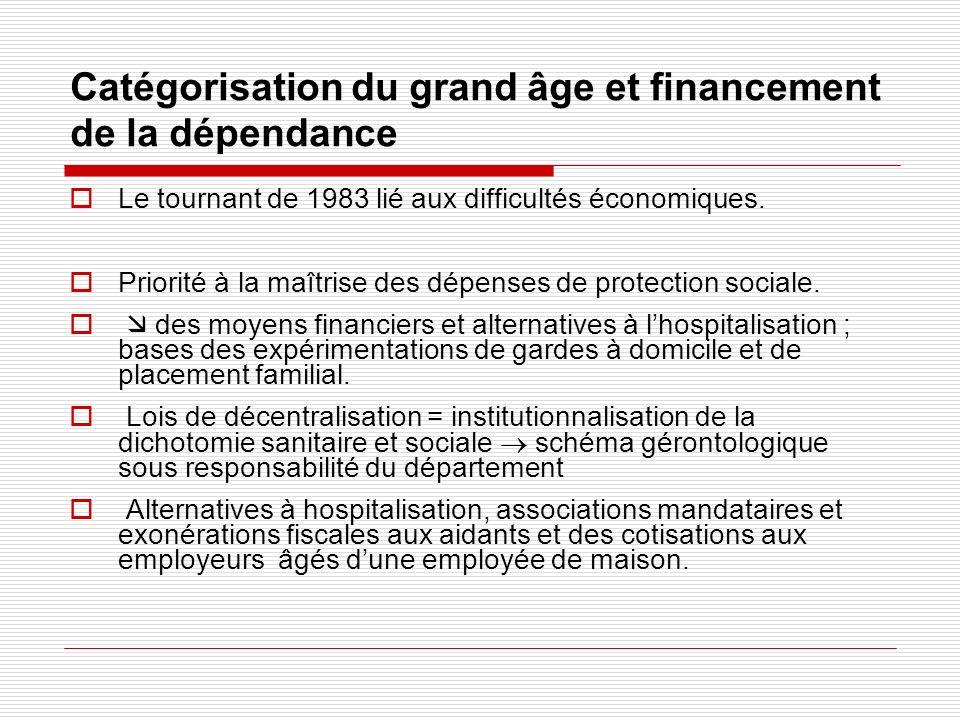 Catégorisation du grand âge et financement de la dépendance Le tournant de 1983 lié aux difficultés économiques. Priorité à la maîtrise des dépenses d