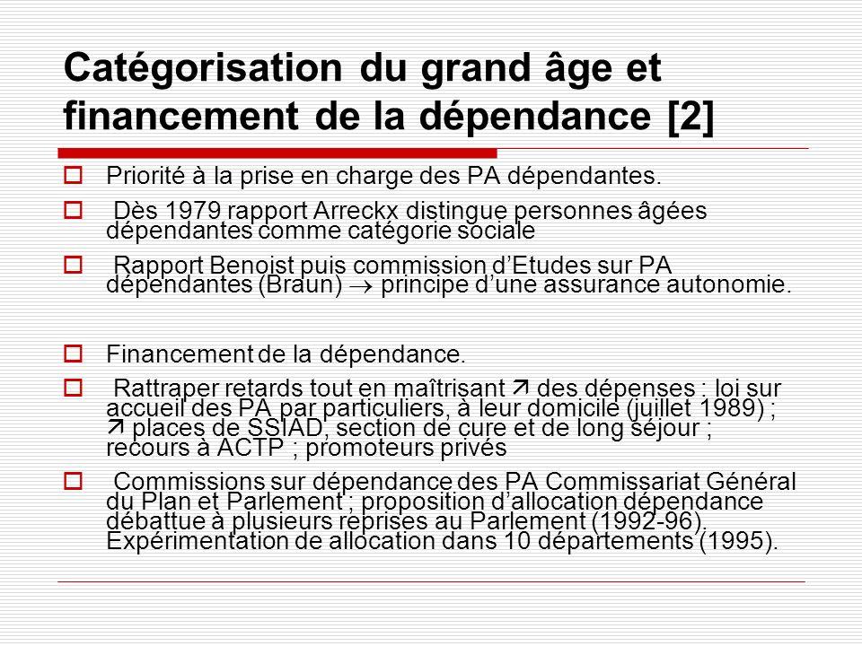 Catégorisation du grand âge et financement de la dépendance [2] Priorité à la prise en charge des PA dépendantes. Dès 1979 rapport Arreckx distingue p