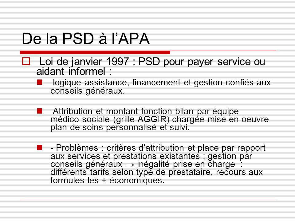 De la PSD à lAPA Loi de janvier 1997 : PSD pour payer service ou aidant informel : logique assistance, financement et gestion confiés aux conseils gén