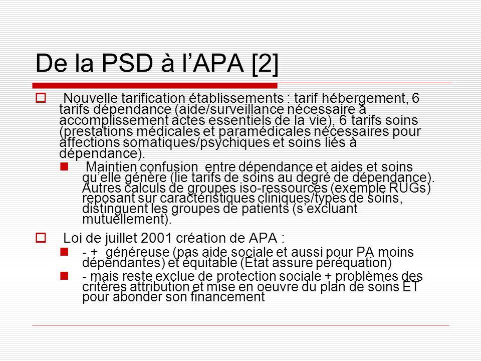 De la PSD à lAPA [2] Nouvelle tarification établissements : tarif hébergement, 6 tarifs dépendance (aide/surveillance nécessaire à accomplissement act