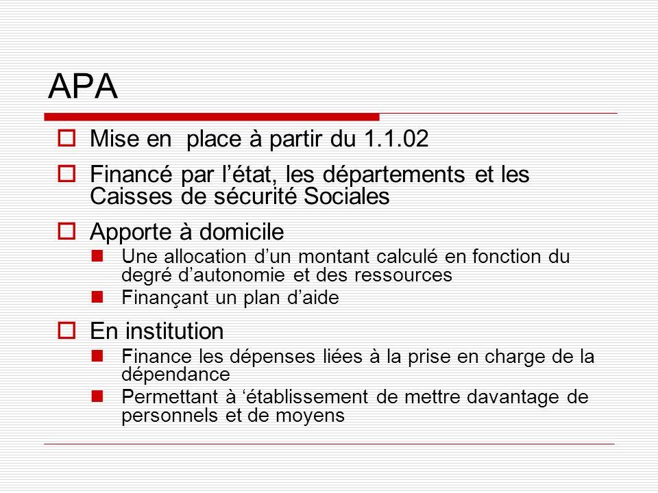 APA Mise en place à partir du 1.1.02 Financé par létat, les départements et les Caisses de sécurité Sociales Apporte à domicile Une allocation dun mon