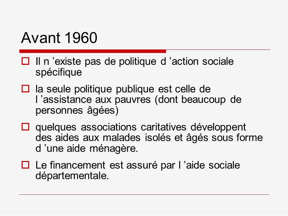 Avant 1960 Il n existe pas de politique d action sociale spécifique la seule politique publique est celle de l assistance aux pauvres (dont beaucoup d