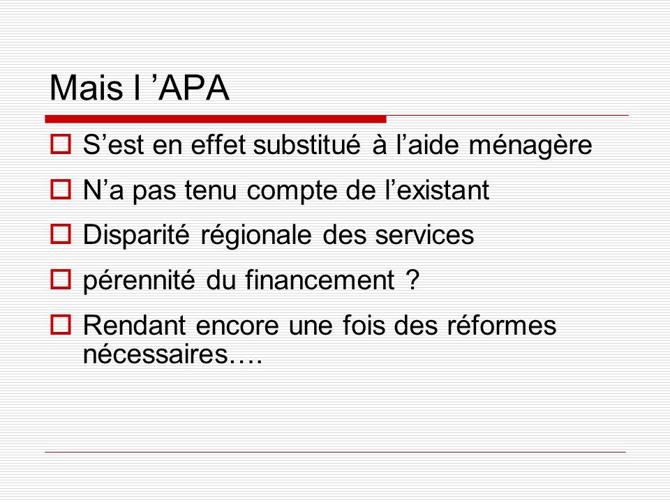 Mais l APA Sest en effet substitué à laide ménagère Na pas tenu compte de lexistant Disparité régionale des services pérennité du financement ? Rendan