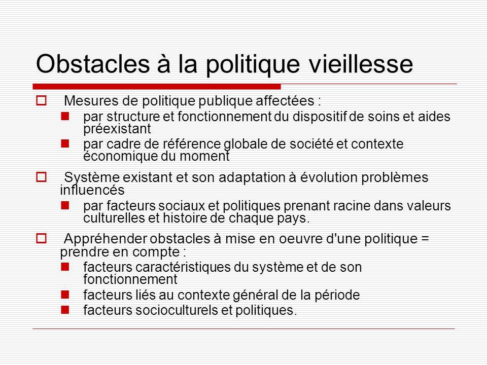 Obstacles à la politique vieillesse Mesures de politique publique affectées : par structure et fonctionnement du dispositif de soins et aides préexist