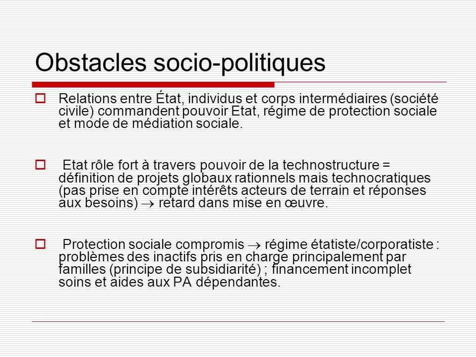 Obstacles socio-politiques Relations entre État, individus et corps intermédiaires (société civile) commandent pouvoir Etat, régime de protection soci