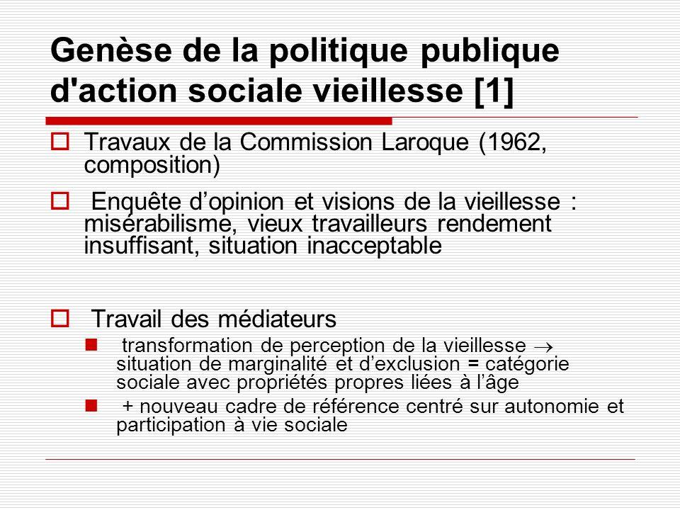 Genèse de la politique publique d'action sociale vieillesse [1] Travaux de la Commission Laroque (1962, composition) Enquête dopinion et visions de la