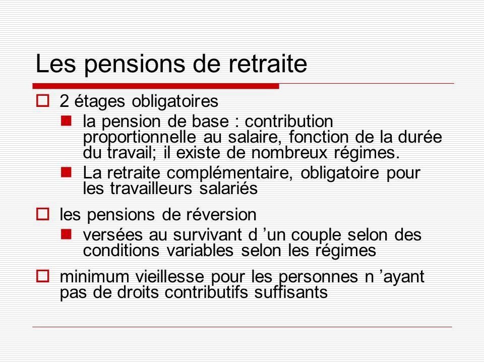 Les pensions de retraite 2 étages obligatoires la pension de base : contribution proportionnelle au salaire, fonction de la durée du travail; il exist