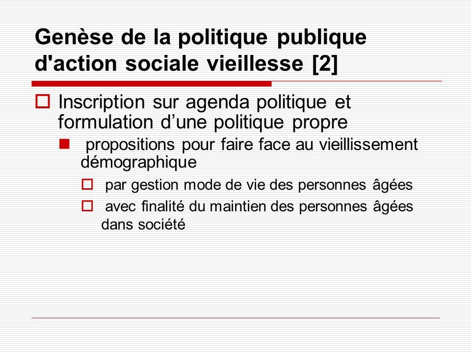 Genèse de la politique publique d'action sociale vieillesse [2] Inscription sur agenda politique et formulation dune politique propre propositions pou