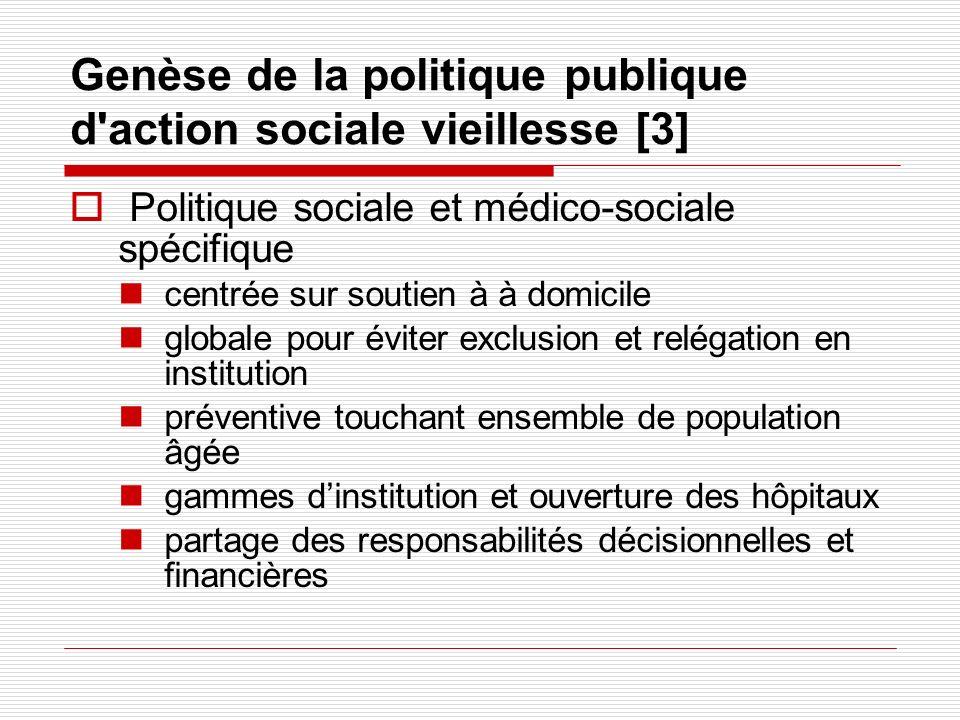 Genèse de la politique publique d'action sociale vieillesse [3] Politique sociale et médico-sociale spécifique centrée sur soutien à à domicile global