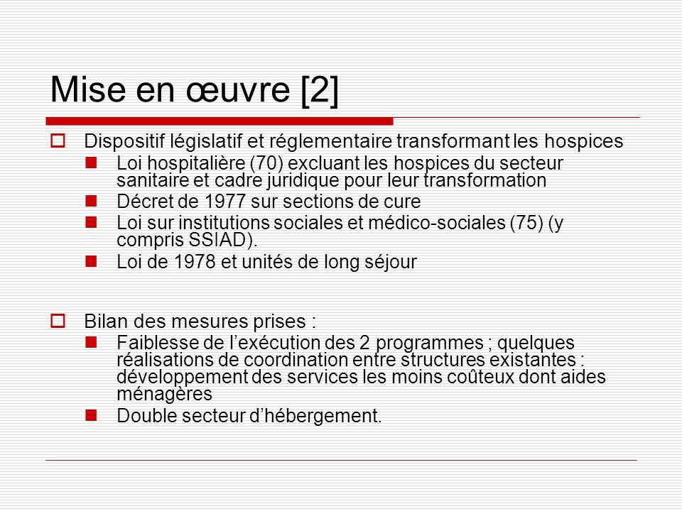 Mise en œuvre [2] Dispositif législatif et réglementaire transformant les hospices Loi hospitalière (70) excluant les hospices du secteur sanitaire et