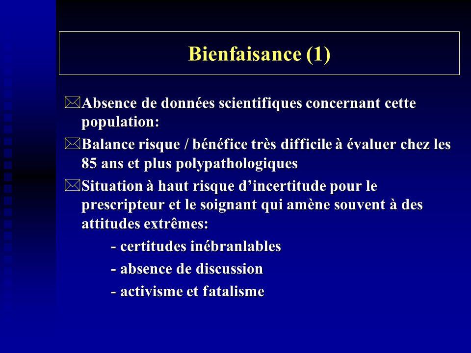 Bienfaisance (1) *Absence de données scientifiques concernant cette population: *Balance risque / bénéfice très difficile à évaluer chez les 85 ans et