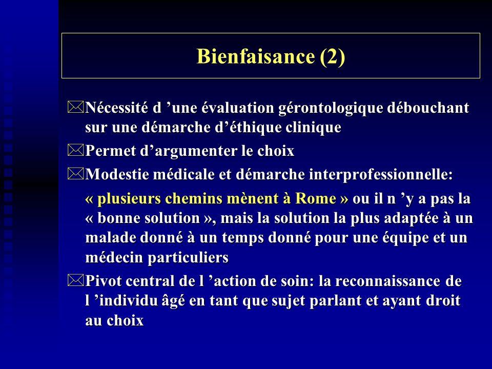 Bienfaisance (2) *Nécessité d une évaluation gérontologique débouchant sur une démarche déthique clinique *Permet dargumenter le choix *Modestie médic