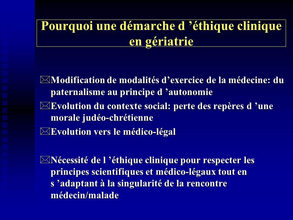 Pourquoi une démarche d éthique clinique en gériatrie *Modification de modalités dexercice de la médecine: du paternalisme au principe d autonomie *Ev