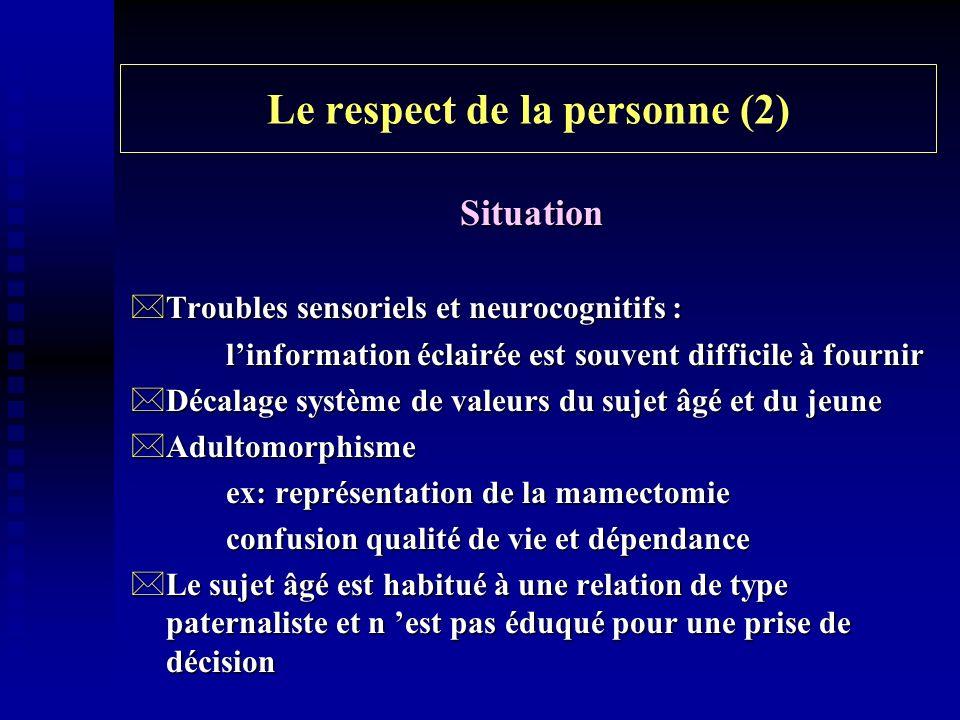 Le respect de la personne (2) Situation *Troubles sensoriels et neurocognitifs : linformation éclairée est souvent difficile à fournir *Décalage systè