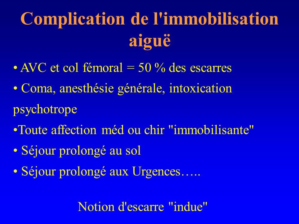 Complication de l'immobilisation aiguë AVC et col fémoral = 50 % des escarres Coma, anesthésie générale, intoxication psychotrope Toute affection méd