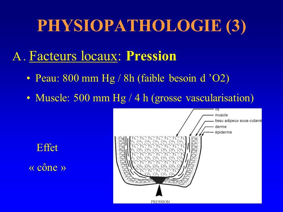 PHYSIOPATHOLOGIE (3) A. Facteurs locaux: Pression Peau: 800 mm Hg / 8h (faible besoin d O2) Muscle: 500 mm Hg / 4 h (grosse vascularisation) Effet « c